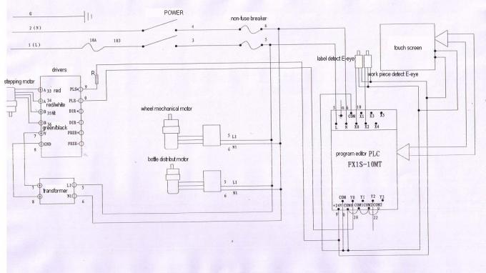 HG Rødvin mærkning maskine glas vinflaske mærkning maskine PLC kontrolsystem MITSUBISHI mærke