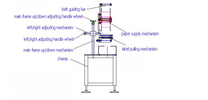 1000mm × 450mm størrelse flade poser Automatisk flad overflademærkatapplikator til oversiden